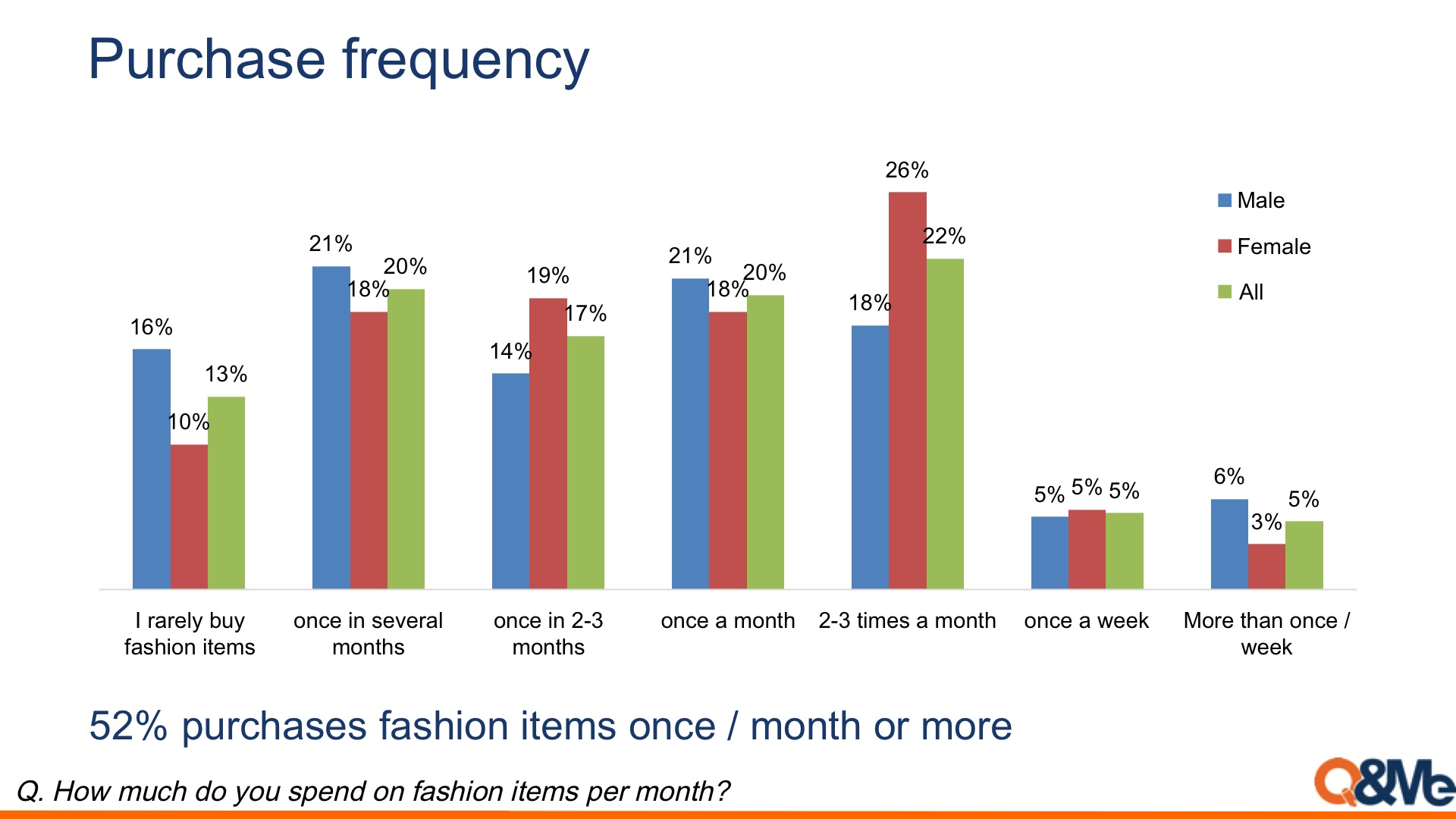 research on fashion trends Trend forecasting is a complicated but useful way to look at past sales or market growth, determine possible trends from that data and use the information to extrapolate what could happen in the future marketing experts typically utilize trend forecasting to help determine potential future sales.