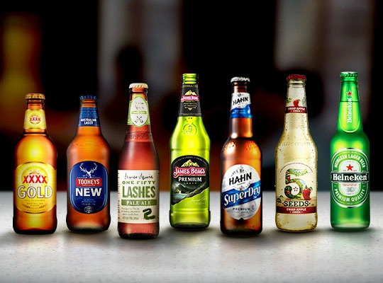 Beer brand images among Vietnamese